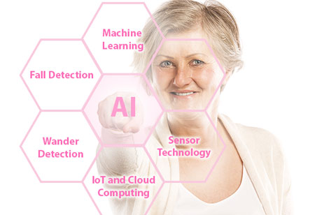 CarePredict and CareWorx Teams Up to Provide AI Solutions for Senior Care Facilities