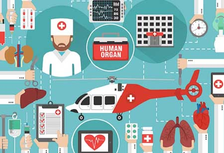What are the challenges faced by Healthcare Supply Chain Management?