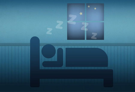 How Can AI Aid to Better Assessment and Treatment of Sleep Disorder?