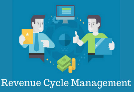 Where does the Healthcare Revenue Cycle Management Market Stand?