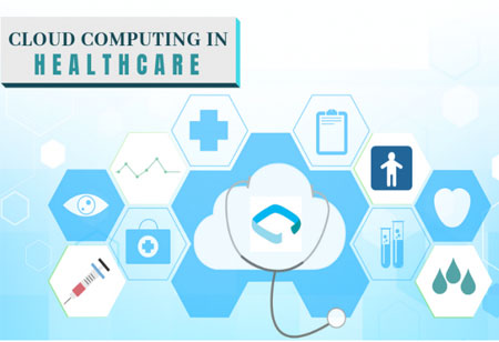 Healthcare: Cloud Computing and it's Benefits