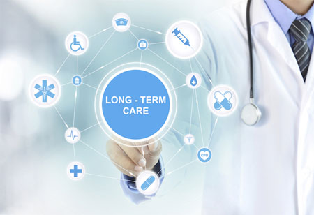Technological Progression of Long Term Care