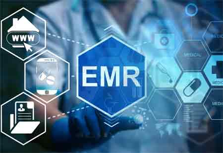 Must-Have Features in EMR/EHR Systems
