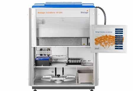 Biotage Unveils the New Microelution Sample Preparation Workstation