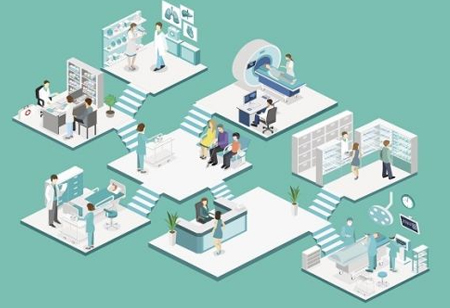 How Tech is Improving Patient Safety and Risk Management