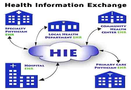 How HIE Is Beneficial For Healthcare?