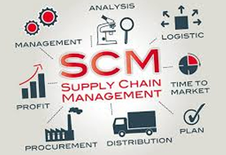 Top 4 Ways to Enhance Supply Chain Management