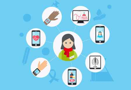 Telemedicine: Empowering Online Medical Services