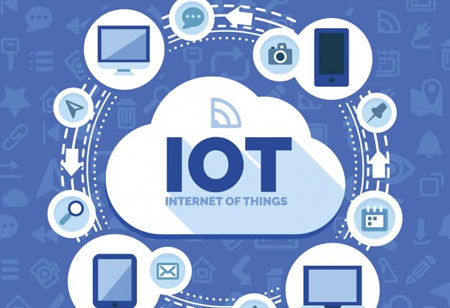 IoT Applications in Healthcare Industry