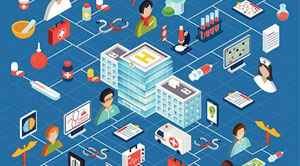 Supply Chain in Healthcare