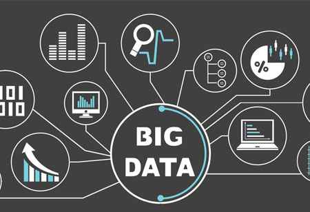 Big Data: A boon for Commercial and Public Health