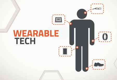 Five Ways in which Wearable Technology benefits Healthcare